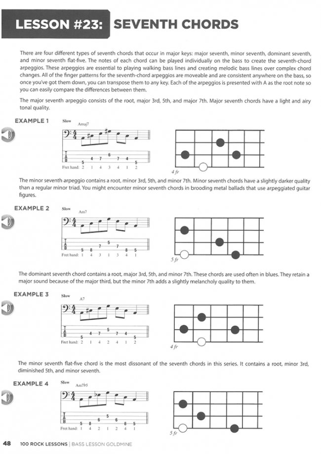 Sample page from Bass Lesson Goldmine - 100 Rock Lessons