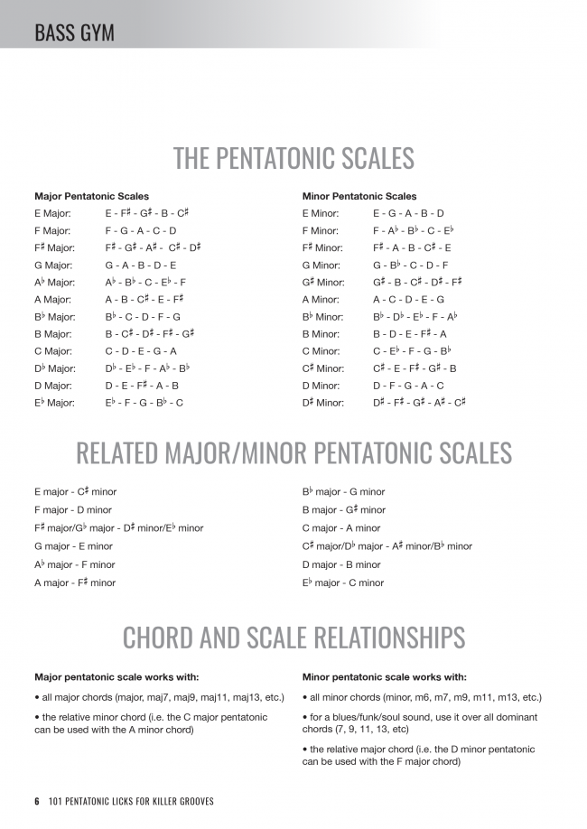 Bass Gym - 101 Pentatonic Licks for Killer Grooves - Sample Page #1